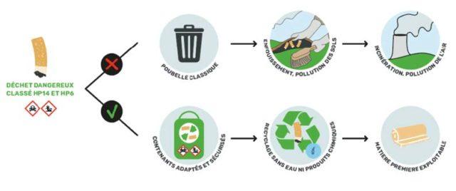 aluconcept initiative ecologique